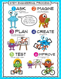 Great for STEM classroom decor with cute monsters. Great for STEM classroom decor with cute monsters. Stem Learning, Project Based Learning, What Is Stem, Stem Classes, Engineering Design Process, Science Classroom, Classroom Decor, Monster Classroom, Stem Science