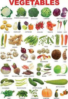 เรียนภาษาอังกฤษ ความรู้ภาษาอังกฤษ ทำอย่างไรให้เก่งอังกฤษ Lingo Think in English!! :): คำศัพท์ภาษาอังกฤษน่ารู้เกี่ยวกับผัก Vegetables