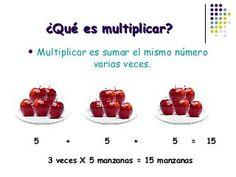 Iniciación a la multiplicación
