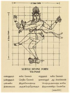 Shiva as Lord Nataraja, demonstrating subtle Space in the process of propelling itself into the act of self-spin for the purpose of transforming itself (potential energy) into material form. illustration by Dr. Shiva Art, Hindu Art, Indian Art Paintings, Abstract Paintings, Oil Paintings, Nataraja, Tanjore Painting, Mural Painting, Painting Tips