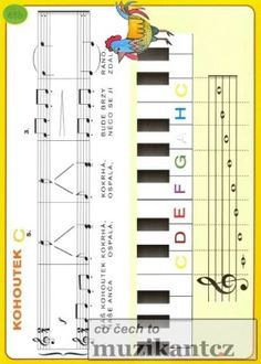 Free Piano Sheets, Piano Sheet Music, Advent, Bar Chart, Learning, Studying, Bar Graphs, Piano Music, Teaching