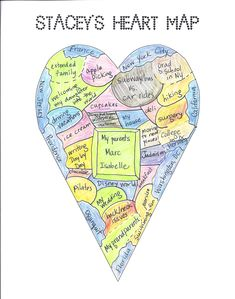 I've used heart mapping and bone mapping (things down in your bones) to generate ideas for writing. Kids loved it! Georgia Heard describes it in, Awakening the Heart. This site gives some more good ideas and twists. Writing Topics, Teaching Writing, Writing Ideas, Teaching Ideas, Teaching Tools, School Fun, School Teacher, School Stuff, School Ideas