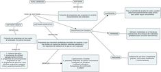 mapas de sortware Software, Line Chart, Floor Plans, Diagram, Maps, Floor Plan Drawing, House Floor Plans