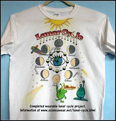 Use wearable art to demonstrate and communicate lessons about the lunar cycle - Affordable project for every student in the classroom!