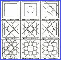 Islam by using basic Euclidean geometric forms and by removing certain line portions and overlapping of lines was able to create intricate geometric patterns. Geometric Patterns, Geometric Designs, Tile Patterns, Geometric Shapes, Islamic Art Pattern, Arabic Pattern, Geometry Art, Sacred Geometry, Basic Geometry