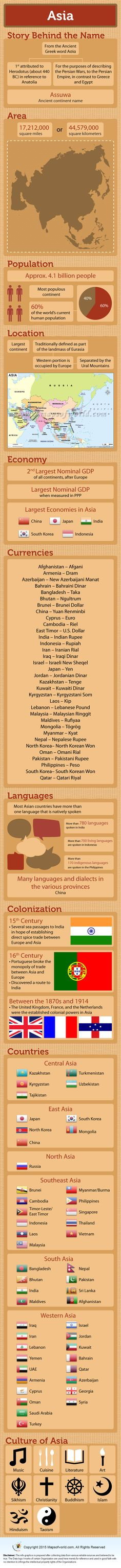 An insightful #Infographic based on Asia #Facts!