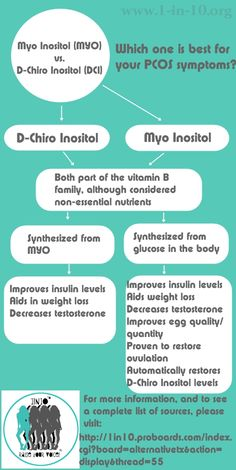 I love taking inositol. I've been taking it for 5 months and I can tell the difference!