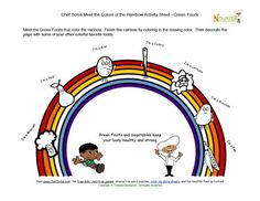 This site has tons of awesome free printables for kids nutrition education.