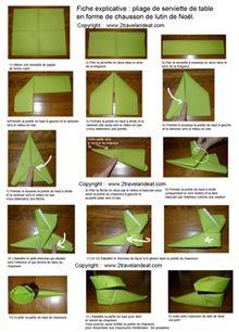 Pliage de serviette de table en forme de chausson de lutin de Noël, plier une serviette de table en papier, réaliser un chausson de lutin de...