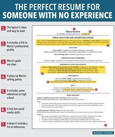 7 Creative Online CV Resume Template for Web, Graphic Designer, Architect, Photographer, Designer and More.