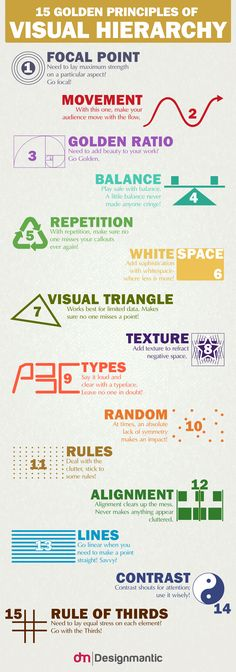 15 Golden Principles of Visual Hierarchy | http://www.designmantic.com/blog/infographics/15-golden-principles-of-visual-hierarchy/