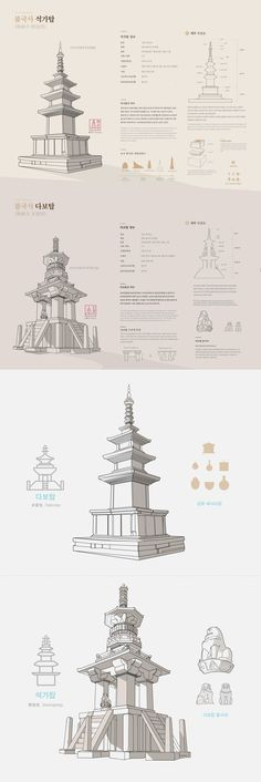 Choi Hyung Jin│ Information Design Major in Digital Media Design │ │hicoda. Map Design, Book Design, Layout Design, Graphic Design, Technical Illustration, Technical Drawing, Graphic Illustration, Graphic Pattern, Korea Design
