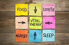 Ben je nieuwsgierig naar je biologische leeftijd en impact van fysieke of mentale stress op je gezondheid? Doe dan de Body-vital-check!