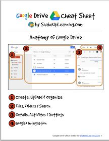 A Great New Drive Cheat Sheet for ~ Educational Technology and Mobile Learning Teaching Technology, Educational Technology, Educational Leadership, Technology Integration, Google Drive, Teacher Images, Teacher Quotes, Teacher Hacks, Teacher Stuff