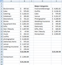 A Most Excellent Sample Wedding Budget K Edition  Weddings