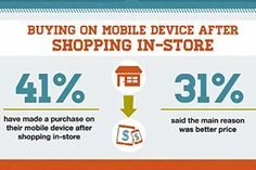 Overall, consumers are unimpressed with their mobile shopping experiences at the top 20 brick-and-mortar retail brands: Retailers' apps and mobile sites are often too slow to load, challenging to navigate, and error-prone at checkout, according to a survey from Mobiquity.        Read more: http://www.marketingprofs.com/charts/2012/9680/apple-best-buy-and-kohls-delivering-best-shopping-experiences-via-mobile#ixzz2FBFe5QES