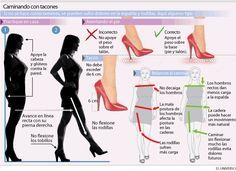 How to properly walk in high heels. All Fashion, Fashion Advice, Clara Berry, Walking In High Heels, Fashion Vocabulary, Looks Chic, Tips Belleza, Crossdressers, Style Guides