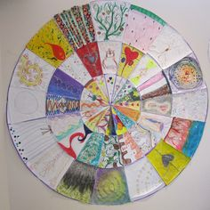 """Group Mandala . Use prompting questions for theme for each """"ring """". Assemble and display in day center."""