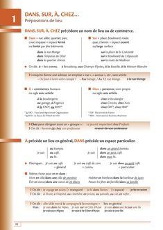 Maïa Grégoire - Grammaire progressive du frança... French Sentences, French Phrases, French Teacher, Teaching French, How To Speak French, Learn French, French Basics, French Education, French Expressions