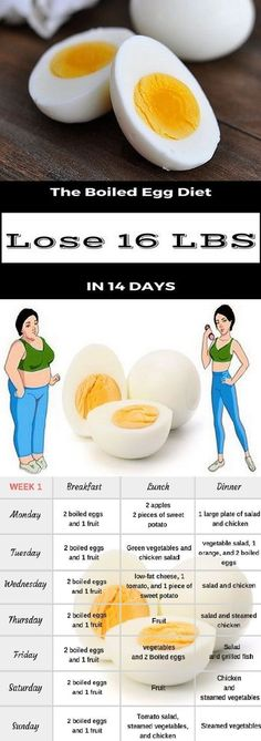 Absolutely, eggs represent a health food. They contain a lot of healthy nutrients and protein. Consuming eggs provides all the necessary healthy nutrients and vitamins for the human body. If you take up this weight lose diet and don't eat unhealthy food for some time, you will considerably build up your metabolism. #HealthyDietTips, #foodplans #weightlossmealplan