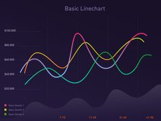 Line chart graph animation