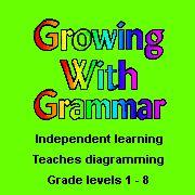 Home School Reviews - reviews of various homeschooling curriculum