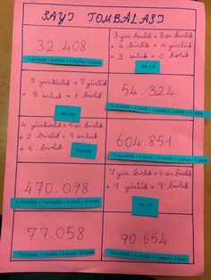 #matematik#doğalsayılarlaoyun#ilkokuletkinlik#4.sınıf#maths