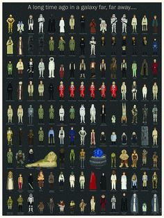 A Poster Of Every Character From The Original 'Star Wars' Trilogy