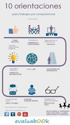 Ideas para trabajar las competencias