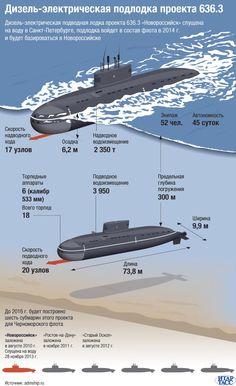 Изображение и основные характеристики дизель-электрической подводной лодки проекта 636.3. Инфографика ИТАР-ТАСС