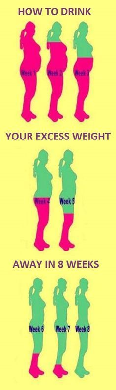 Excess body weight is a problem millions of people are facing, and reducing the fat isn't a simple thing.