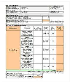 monitoring and evaluation report writing template.html