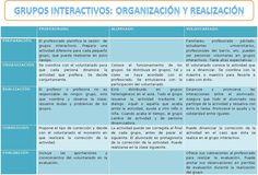 Organización y realización de grupos ineractivos