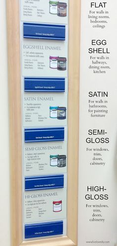 How to choose the right paint finish! Good to know!