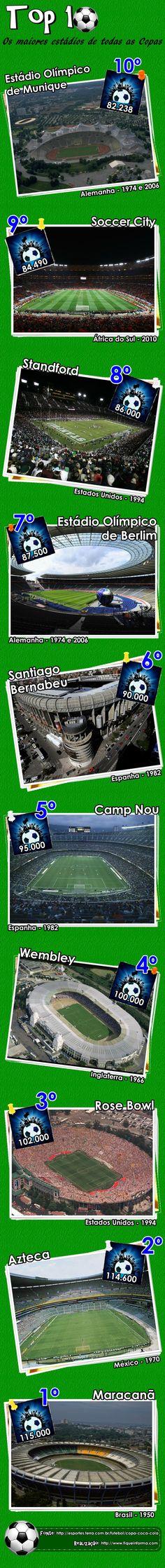 Manchester City 1982 Chemise Homme Football Fanatics