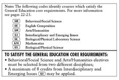 To satisfy the General Education core Requirements Physical Science, Social Science, Education Requirements, Job Title, Mathematics, Physics, Behavior, Core, Coding