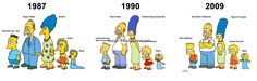 The dramatic evolution and 9 obscure facts about The Simpsons Disney Lessons, Obscure Facts, Know Your Meme, South Park, Anime Manga, Disney Characters, Fictional Characters, Funny Pictures, Animation