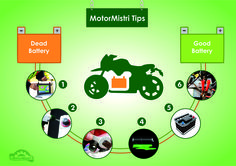 safety tips for your motorcycle battery.  To maintain your car / motorcycle battery you should follow the steps below.  Steps  1. Visually inspect your battery.  2. Clean the terminals.  3. Check the loose connectors of battery terminal  4. Inspect your battery for leakage. 5. Check for level of acid  6. Keep your battery charged atleast once per week.   #SafetyTips #MotorMistri