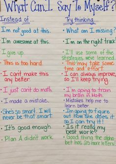 CREATING MEANINGFUL CLASSROOM DISPLAYS: This anchor chart gives great examples of how students can re-frame negative self talk into positive self talk.