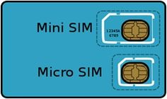 Latest Samsung Smartphones and Tablets support the new type of SIM cards: Micro…