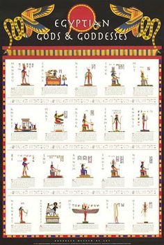 Egyptian Gods and Goddesses  faces  description | Poster Egyptian Gods & Goddesses
