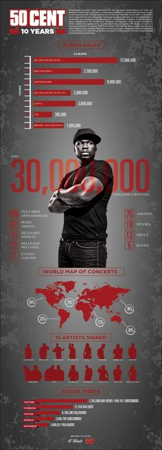 """50 Cent """"Get Rich Or Die Trying"""" By The Numbers"""