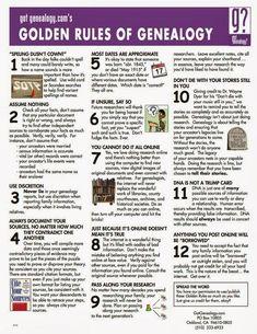 """""""Gouden regels"""" voor genealogen, gedeeld door Eric Hennekam (tip: volgen!) Bron: http://gotgenealogy.com/protected/handouts/"""