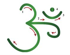Om Symbol in Karuna Reiki--Article by Reiki Master Sunetra Dasgupta--Om or Aum is a very powerful symbol in Karuna® Reiki system. Om represents the entire universe it is also said to be the source of all creation. The beauty about the Om/Aum symbol is one can also use it, if they are not attuned to Reiki.