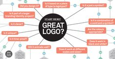 Improve your logo design | Creative Bloq - MUST READ ARTICLE