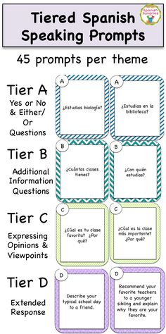 Tiered Spanish speaking prompts by theme - rewrite in English for ESL Middle School Spanish, Elementary Spanish, Ap Spanish, How To Speak Spanish, Learn Spanish, Learn French, Spanish Jokes, Spanish Sayings, Spanish Alphabet