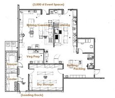 Commercial Kitchen Floor Plan commercial kitchen design layouts | commercial kitchen design