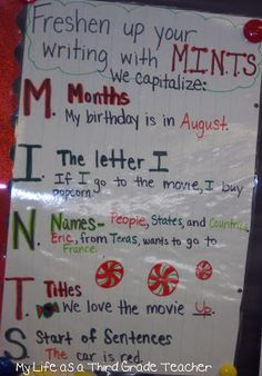 Freshen up your writing with MINTS - when to capitalize anchor chart!