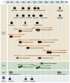 Fujifilm updates X-mount lens roadmap: Digital Photography Review