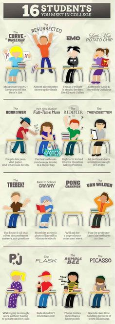 YES! 16 Students You Meet In College | DailyFailCenter